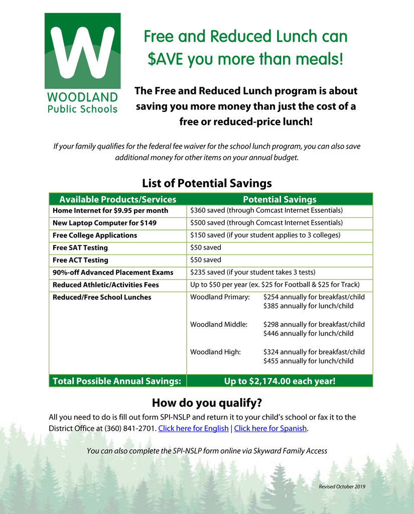 Program Benefits for Free and Reduced-Price Lunch Program Participants - Woodland Public Schools