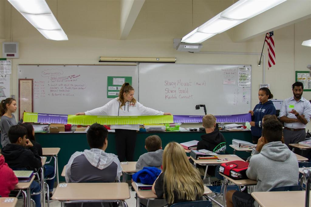 Students witnessed first-hand how important focusing on school is when volunteers unrolled a timeline of the average person's life which showed how little of a person's life is spent in school.